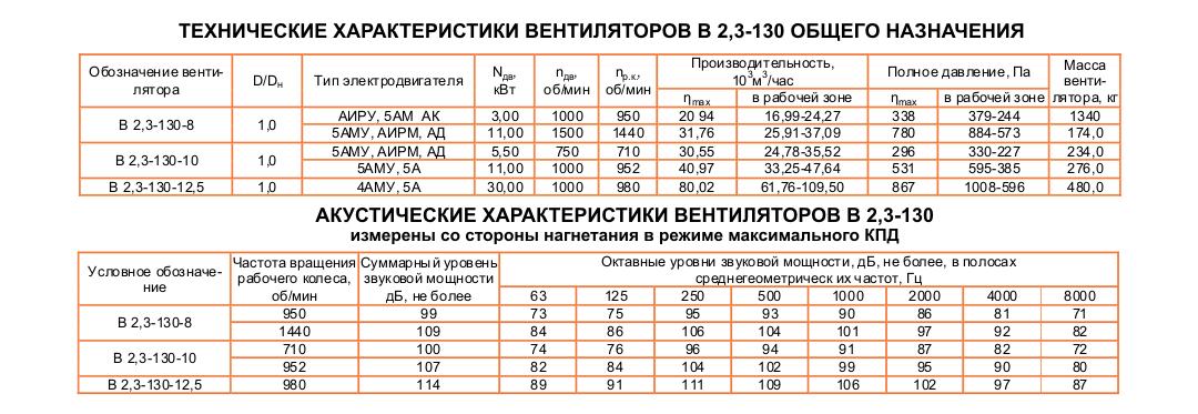 В 2,3-130 №10